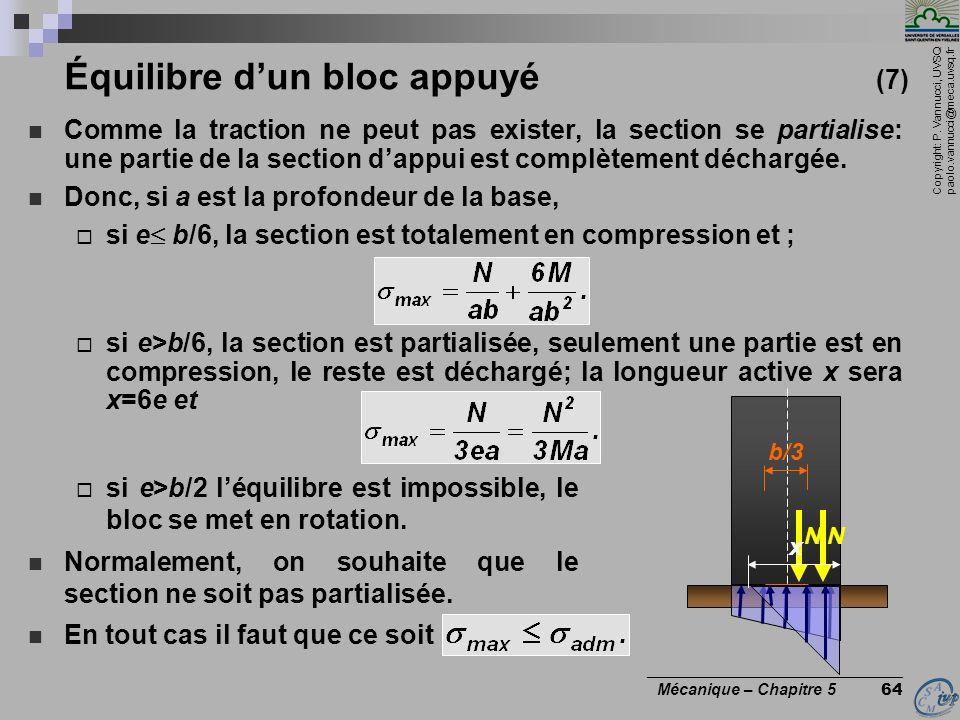 Équilibre d'un bloc appuyé (7)