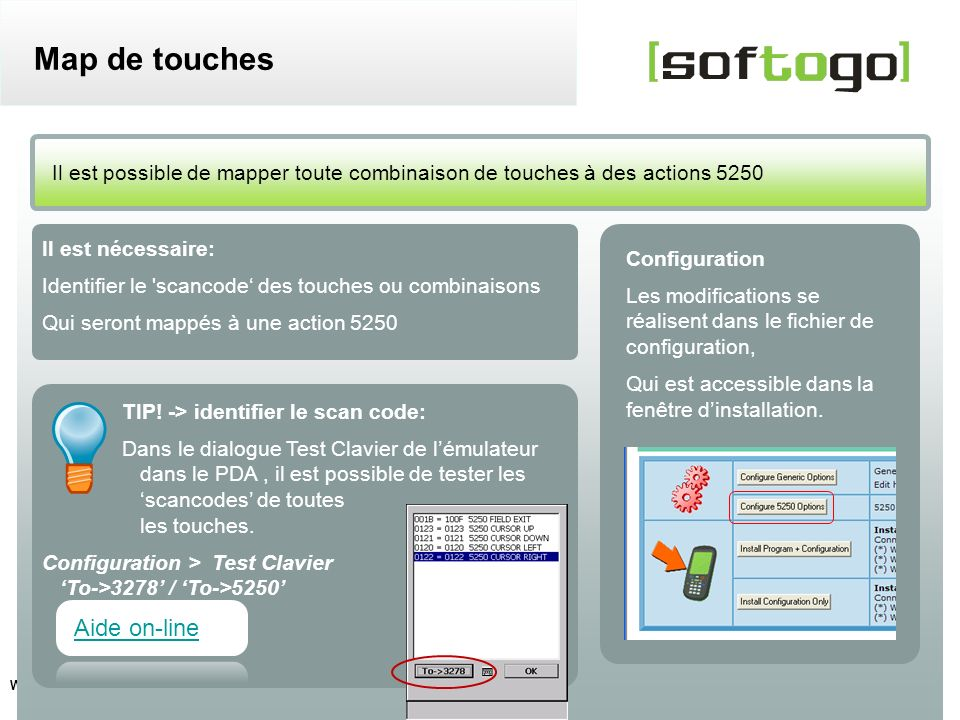 Map de touches Aide on-line