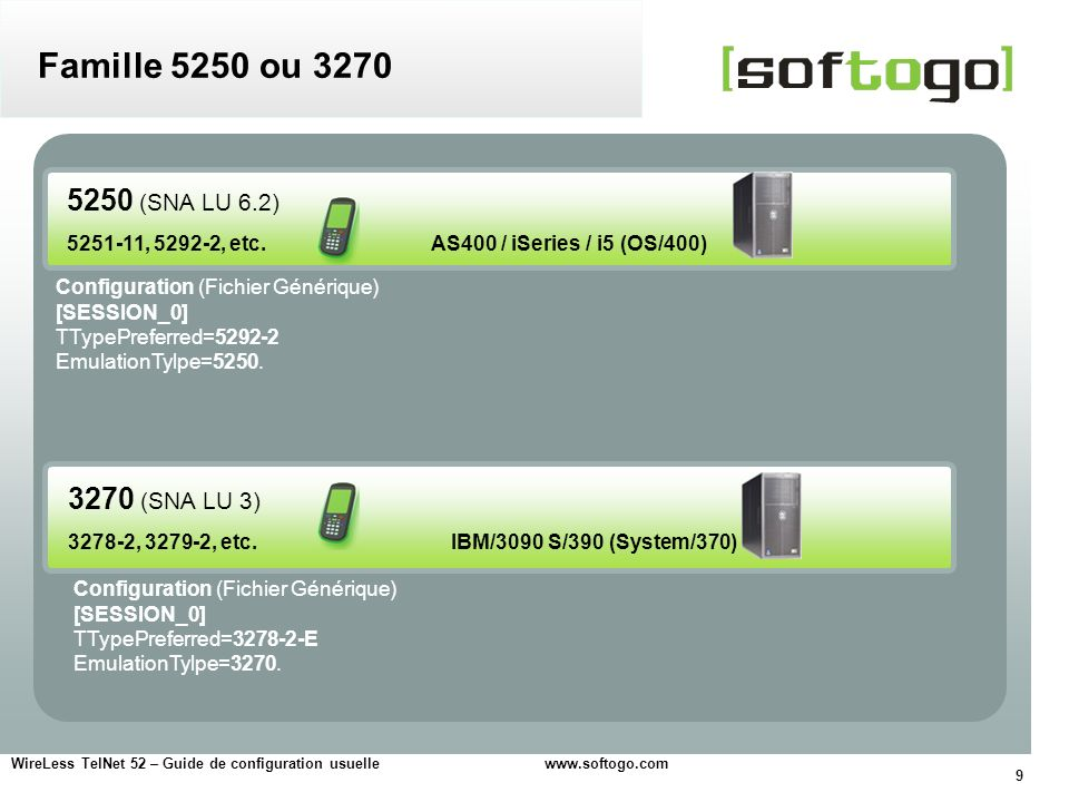 Famille 5250 ou 3270 5250 (SNA LU 6.2) 3270 (SNA LU 3)