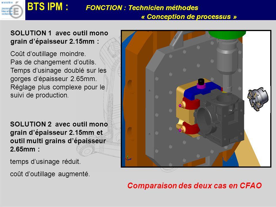 Comparaison des deux cas en CFAO