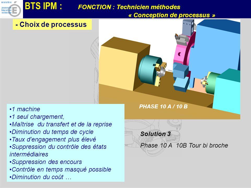 - Choix de processus 1 machine 1 seul chargement,