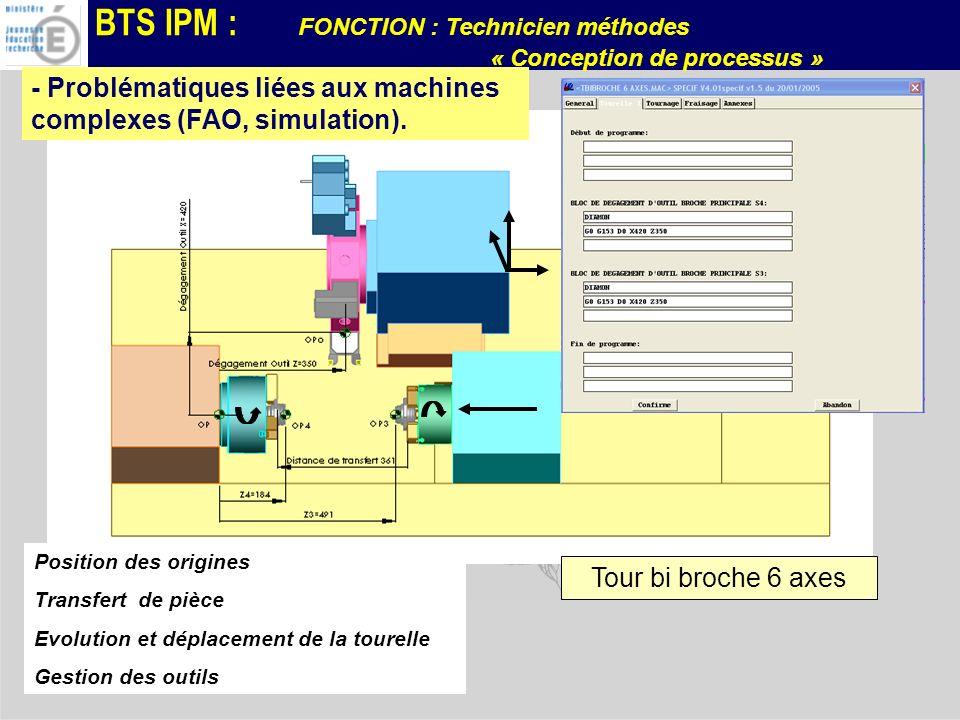 - Problématiques liées aux machines complexes (FAO, simulation).