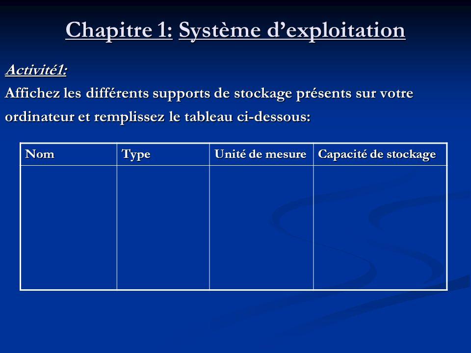 Chapitre 1: Système d'exploitation
