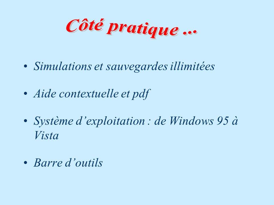 Côté pratique ... Simulations et sauvegardes illimitées
