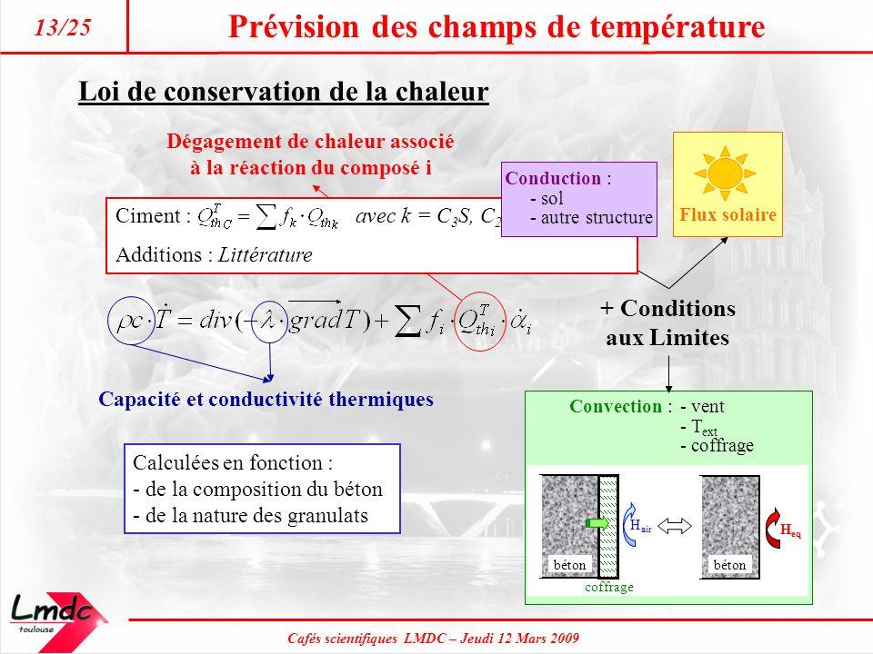 Loi de conservation de la chaleur