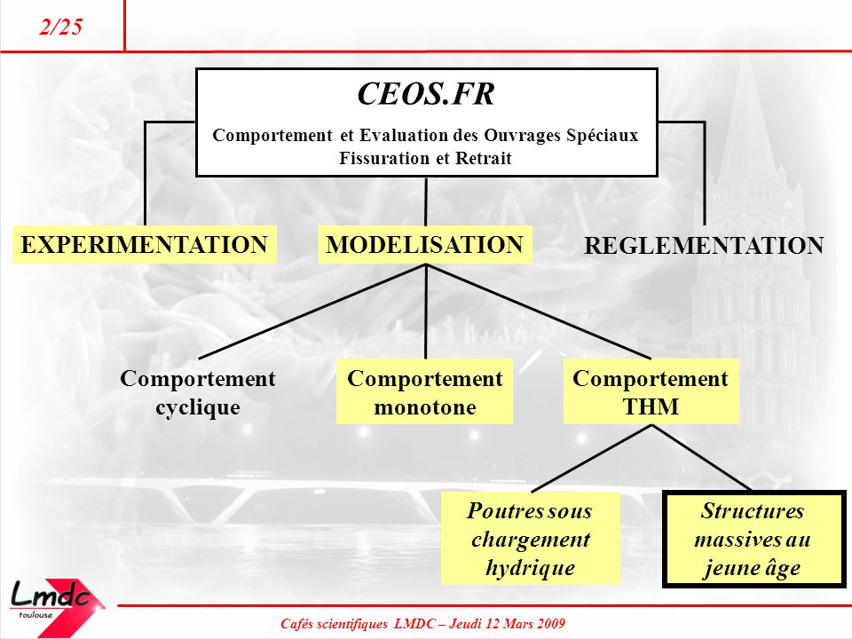 CEOS.FR EXPERIMENTATION MODELISATION REGLEMENTATION