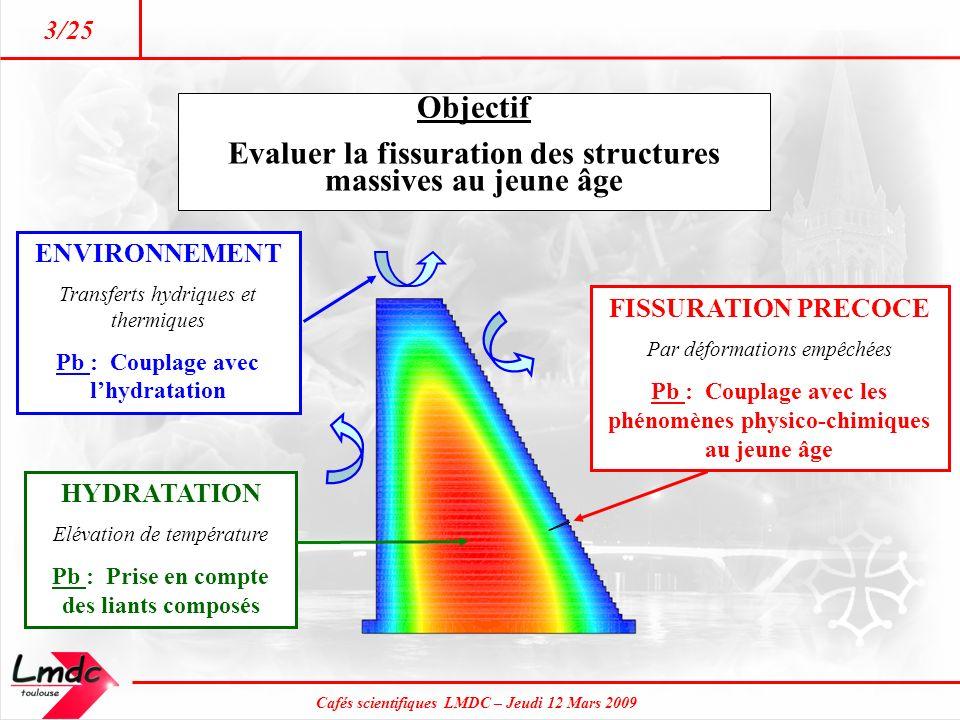 Objectif Evaluer la fissuration des structures massives au jeune âge