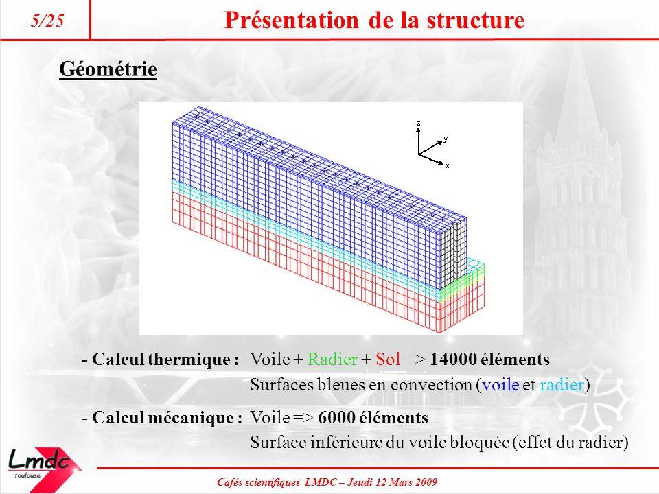 Géométrie - Calcul thermique : Voile + Radier + Sol => 14000 éléments. Surfaces bleues en convection (voile et radier)