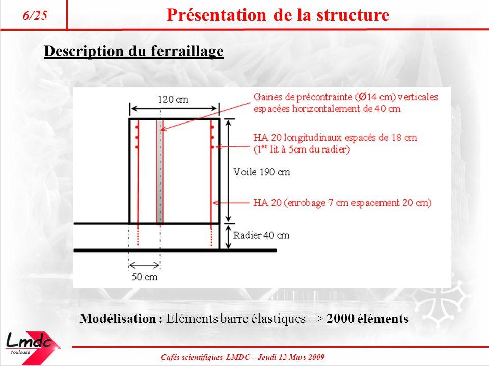 Modélisation : Eléments barre élastiques => 2000 éléments