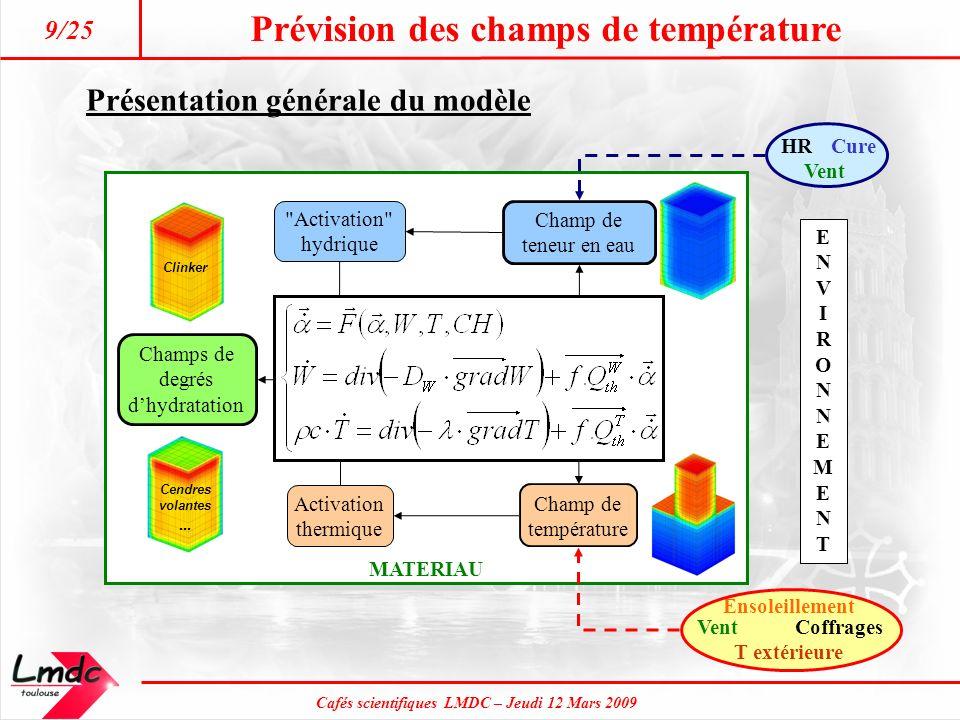 Champs de degrés d'hydratation