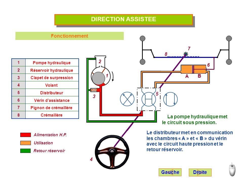 Réservoir hydraulique