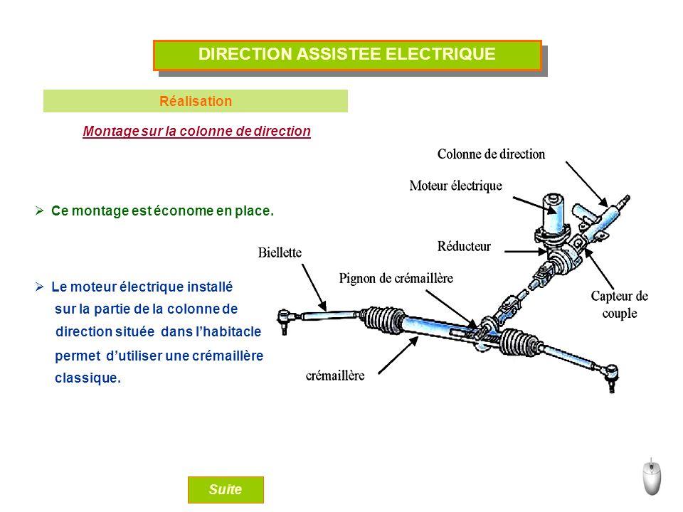 DIRECTION ASSISTEE ELECTRIQUE Montage sur la colonne de direction