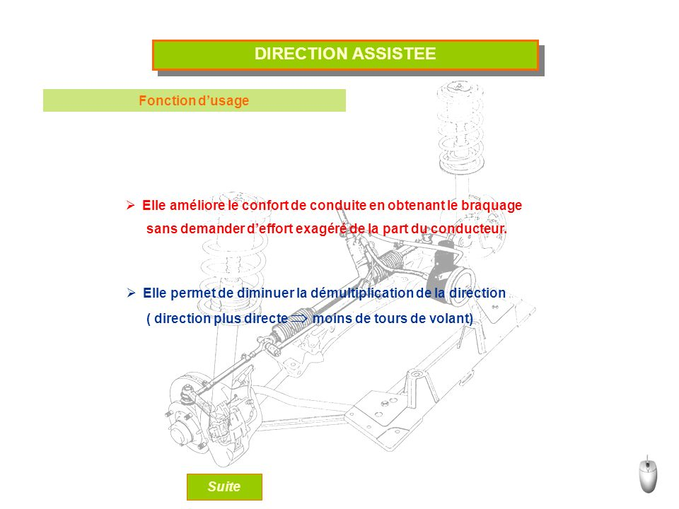DIRECTION ASSISTEE Fonction d'usage