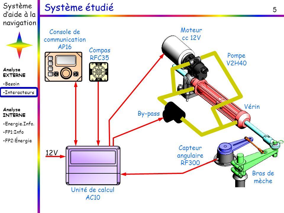 Console de communication AP16