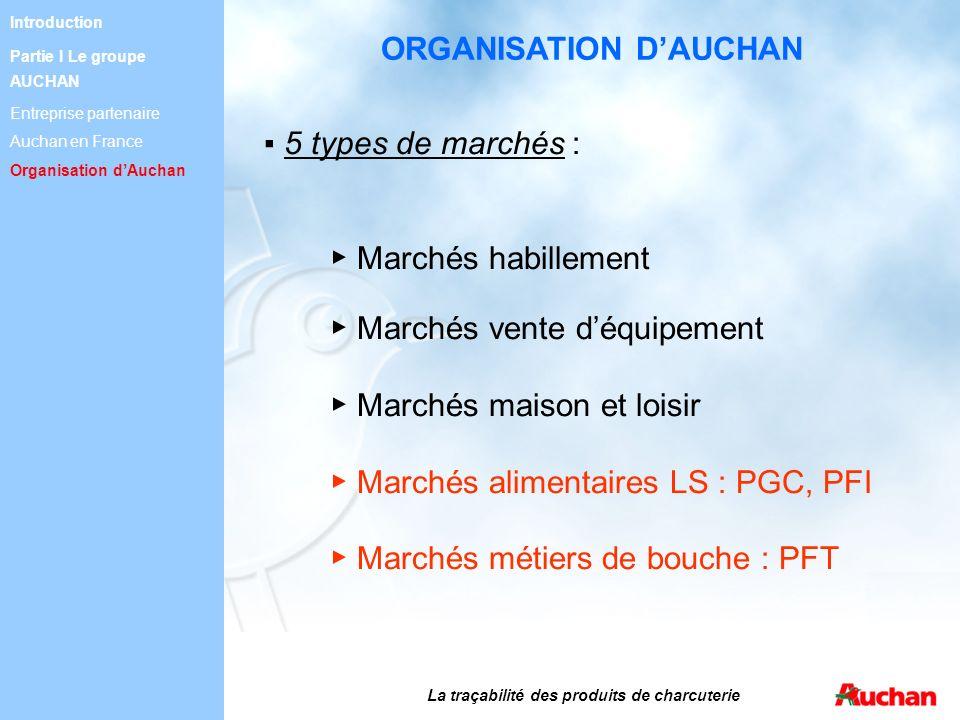 ORGANISATION D'AUCHAN La traçabilité des produits de charcuterie