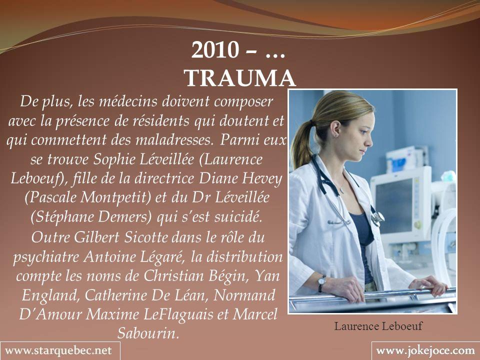 2010 – … TRAUMA.