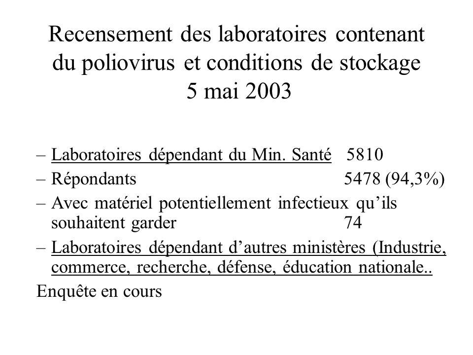 Recensement des laboratoires contenant du poliovirus et conditions de stockage 5 mai 2003