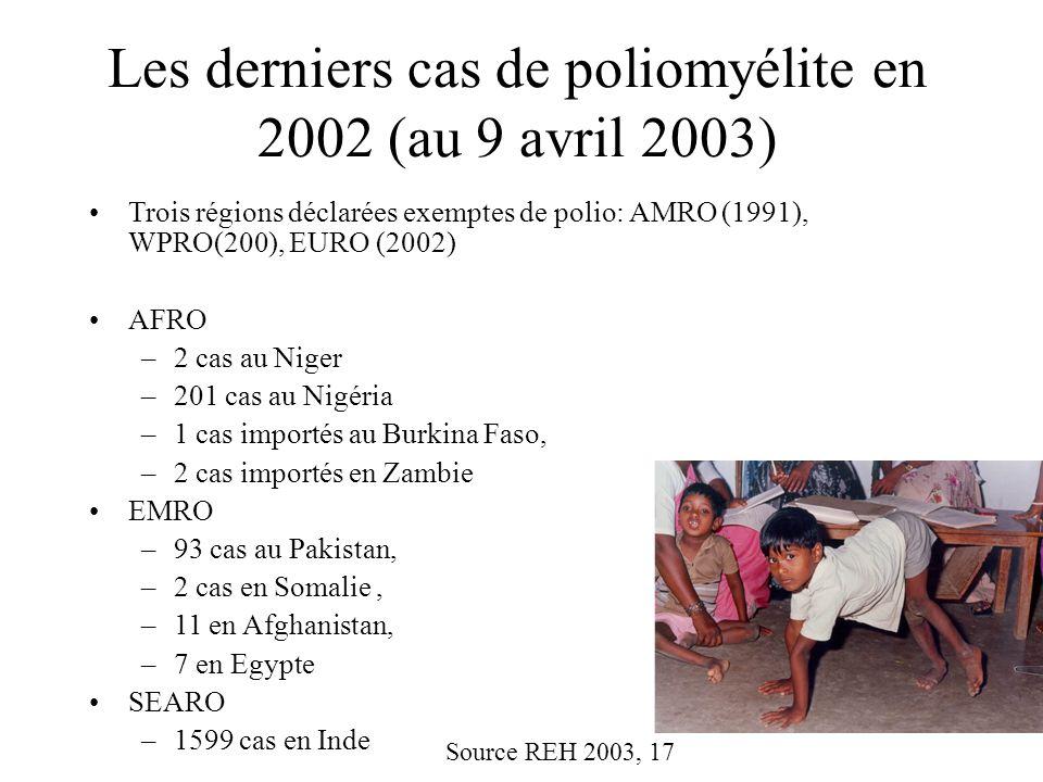 Les derniers cas de poliomyélite en 2002 (au 9 avril 2003)