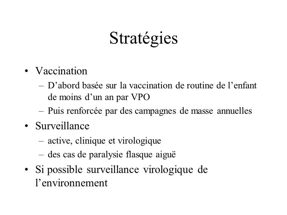Stratégies Vaccination Surveillance