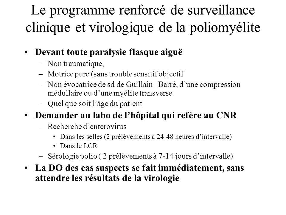 Le programme renforcé de surveillance clinique et virologique de la poliomyélite