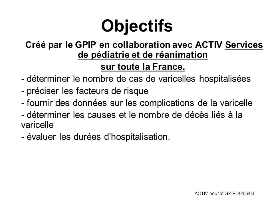 Objectifs Créé par le GPIP en collaboration avec ACTIV Services de pédiatrie et de réanimation. sur toute la France.
