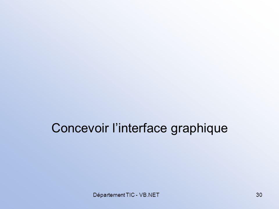 Concevoir l'interface graphique