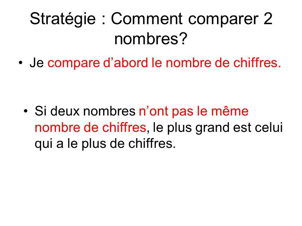 Stratégie : Comment comparer 2 nombres