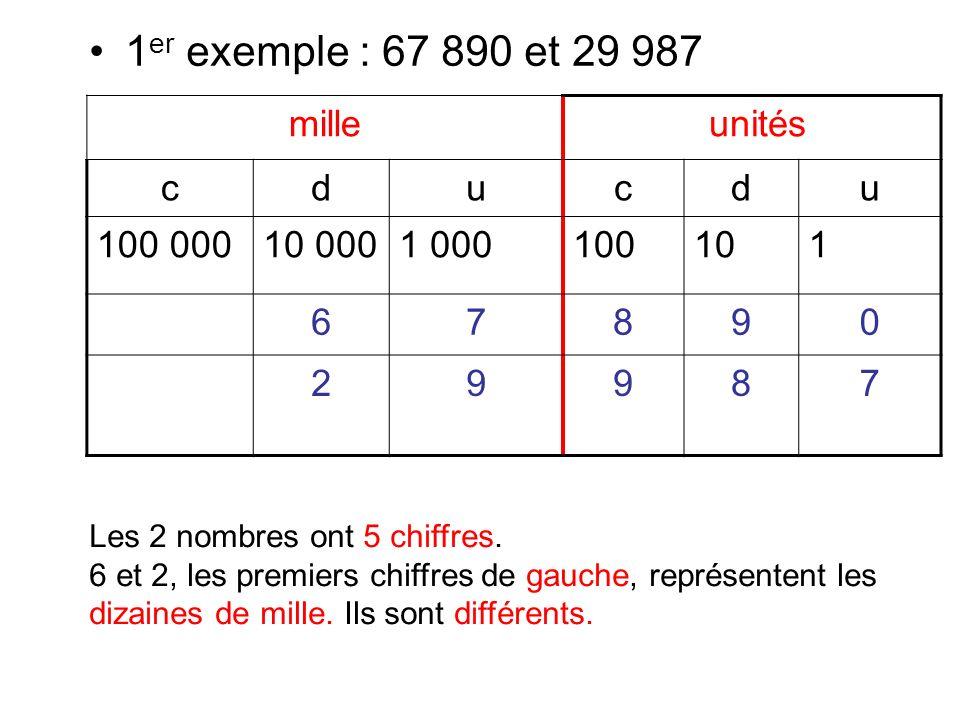 1er exemple : 67 890 et 29 987 mille unités c d u 100 000 10 000 1 000