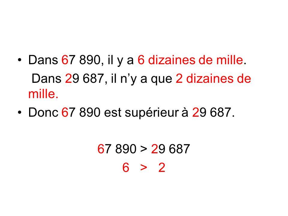 Dans 67 890, il y a 6 dizaines de mille.