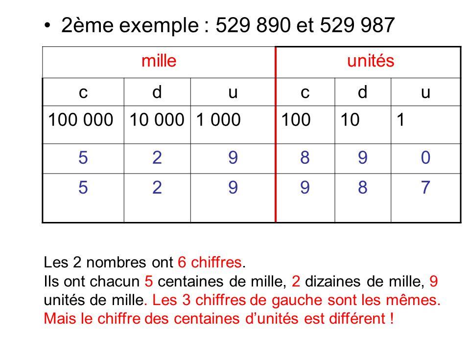 2ème exemple : 529 890 et 529 987 mille unités c d u 100 000 10 000