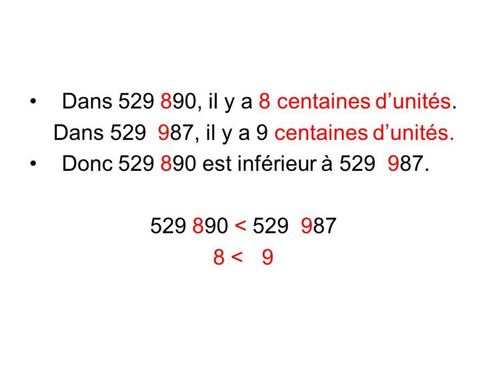 Dans 529 890, il y a 8 centaines d'unités.