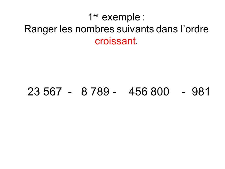 1er exemple : Ranger les nombres suivants dans l'ordre croissant.