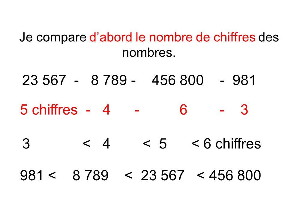 Je compare d'abord le nombre de chiffres des nombres.