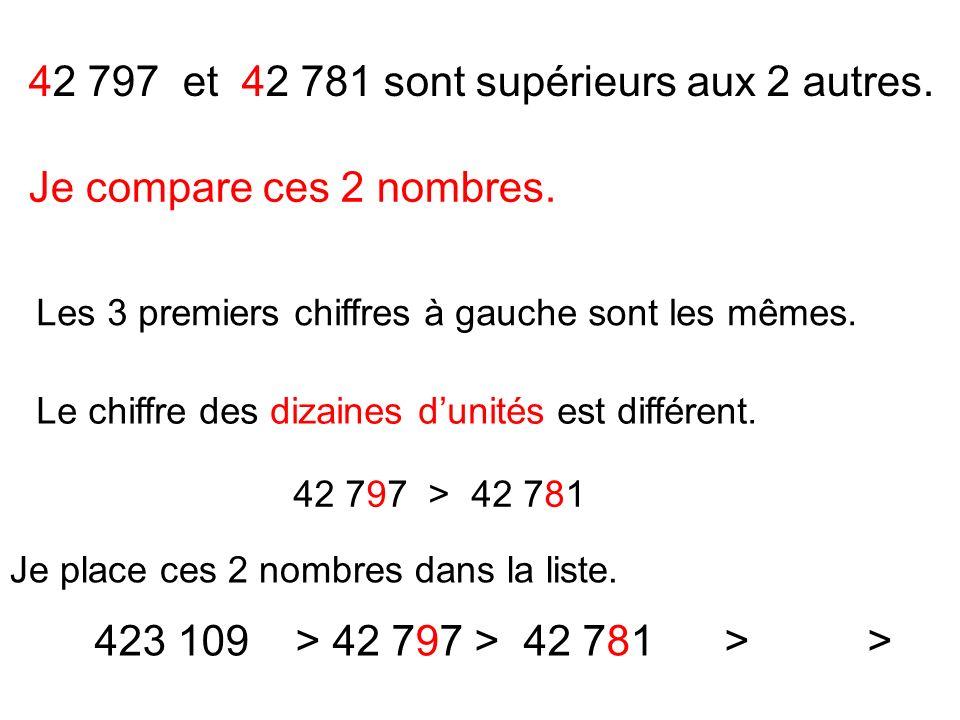 42 797 et 42 781 sont supérieurs aux 2 autres.