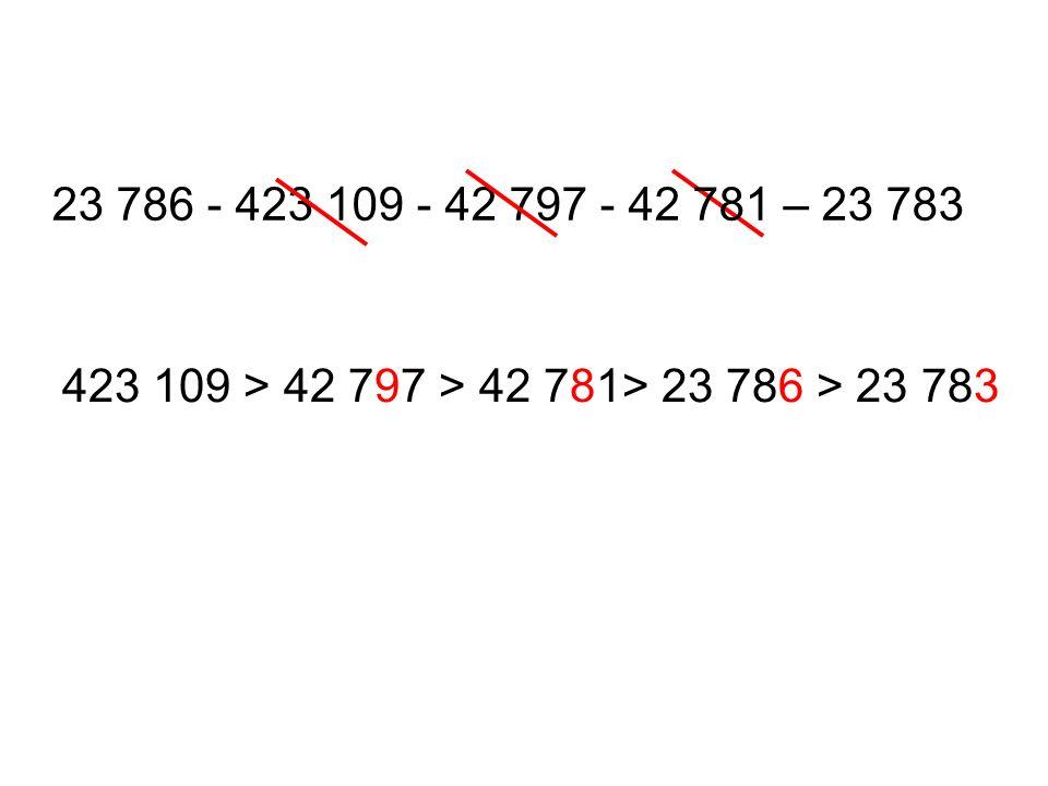 23 786 - 423 109 - 42 797 - 42 781 – 23 783 423 109 > 42 797 > 42 781> 23 786 > 23 783