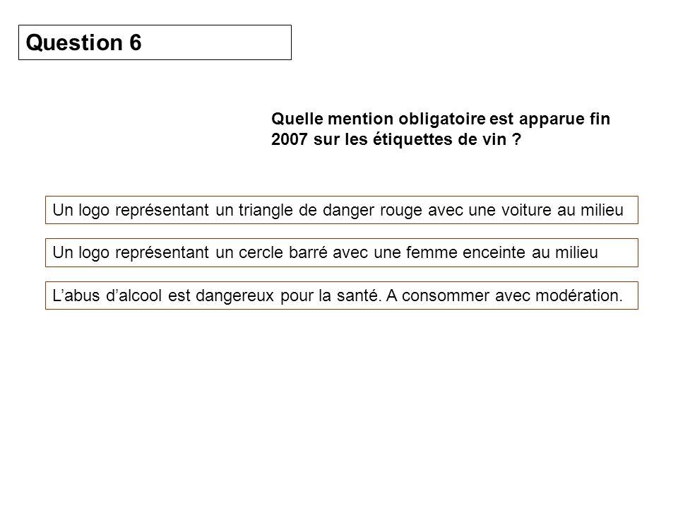 Question 6 Quelle mention obligatoire est apparue fin 2007 sur les étiquettes de vin