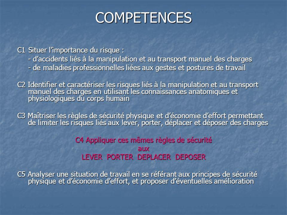 COMPETENCES C1 Situer l'importance du risque :