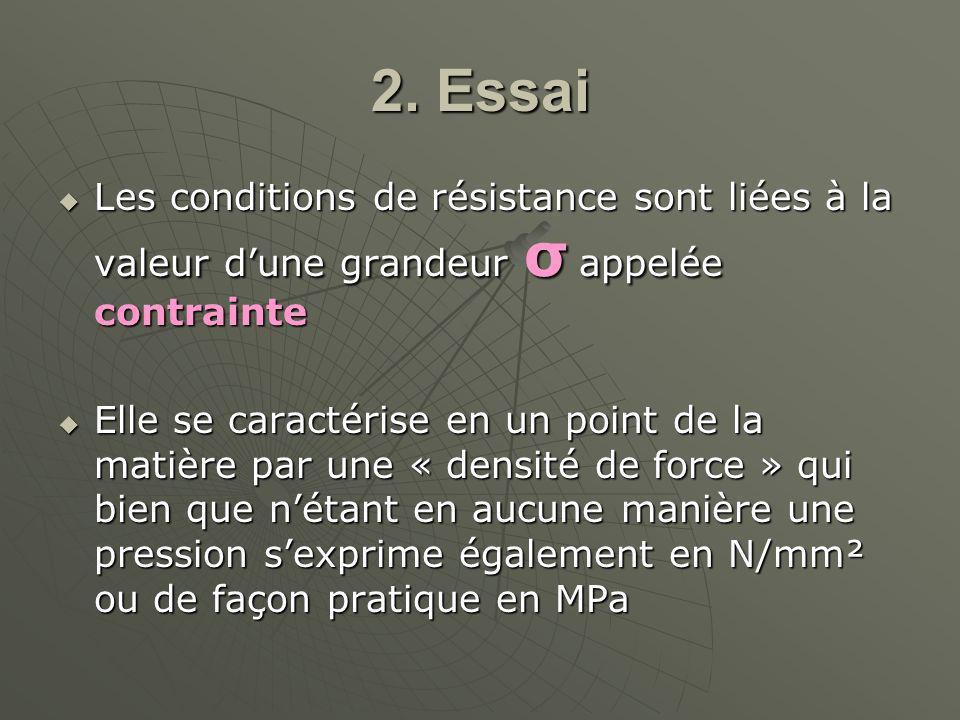 2. Essai Les conditions de résistance sont liées à la valeur d'une grandeur σ appelée contrainte.