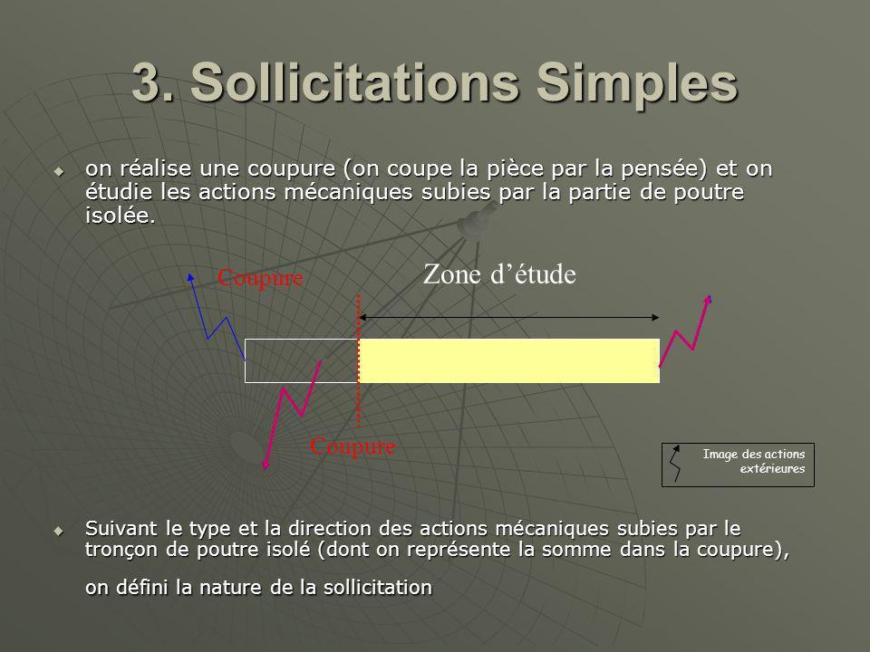 3. Sollicitations Simples