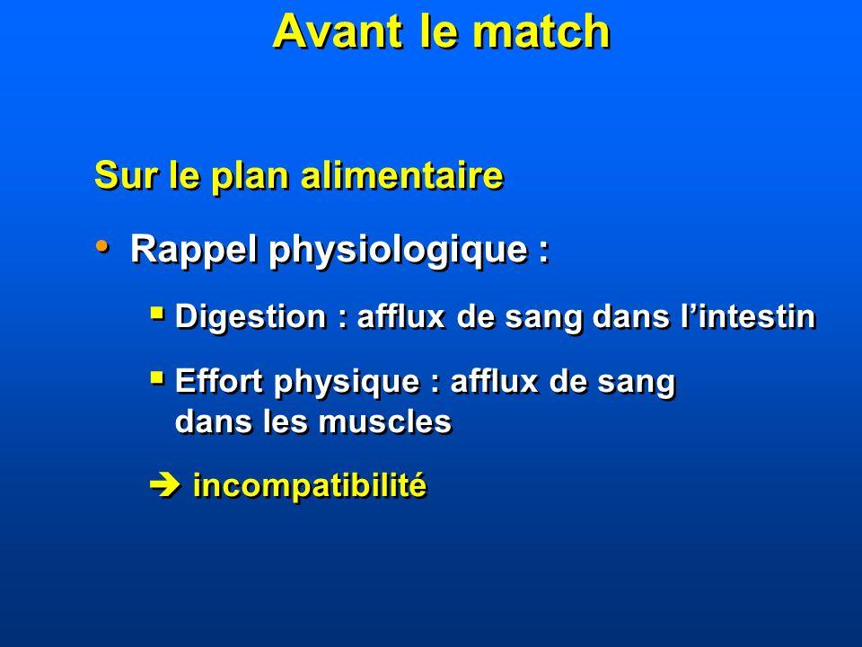 Avant le match Sur le plan alimentaire Rappel physiologique :