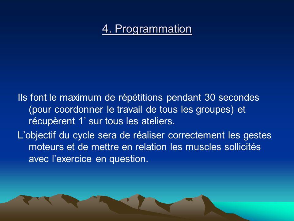 4. Programmation