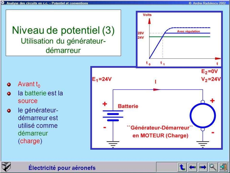 Niveau de potentiel (3) Utilisation du générateur-démarreur