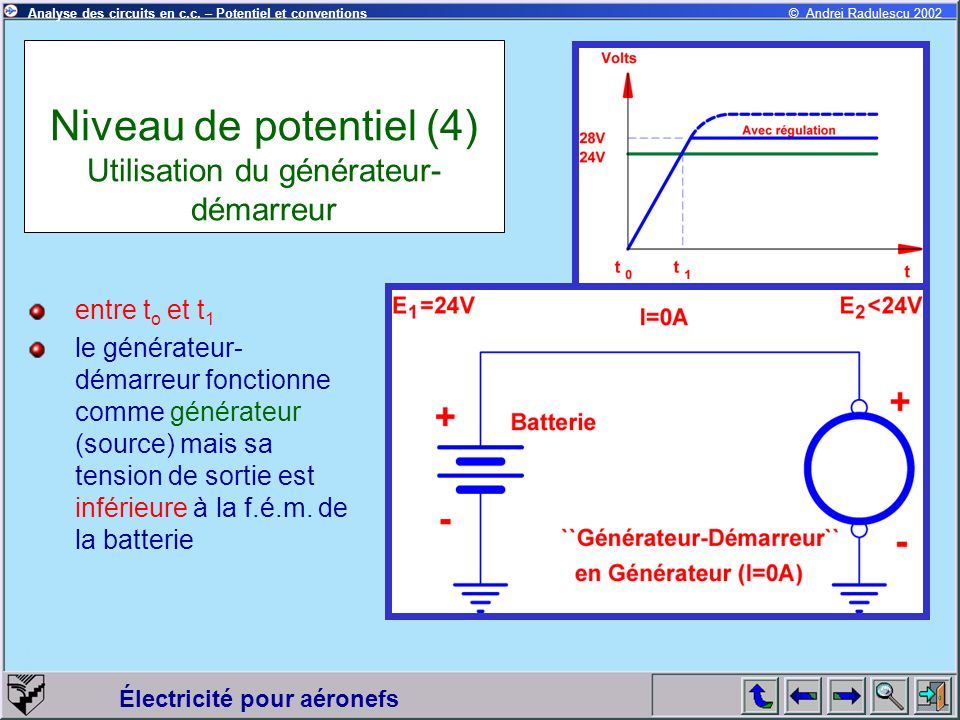 Niveau de potentiel (4) Utilisation du générateur-démarreur