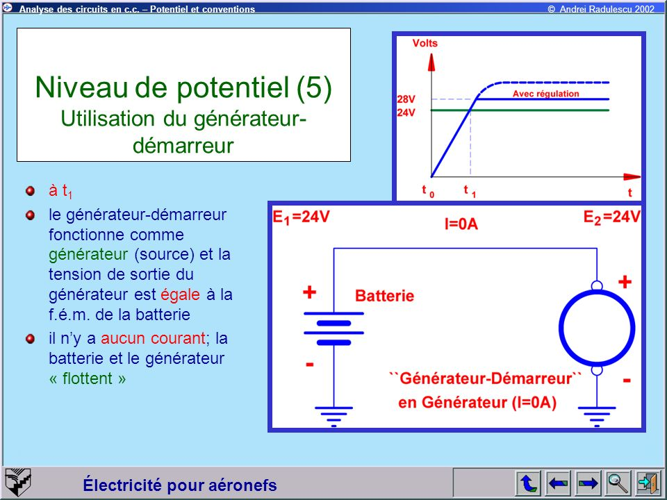 Niveau de potentiel (5) Utilisation du générateur-démarreur