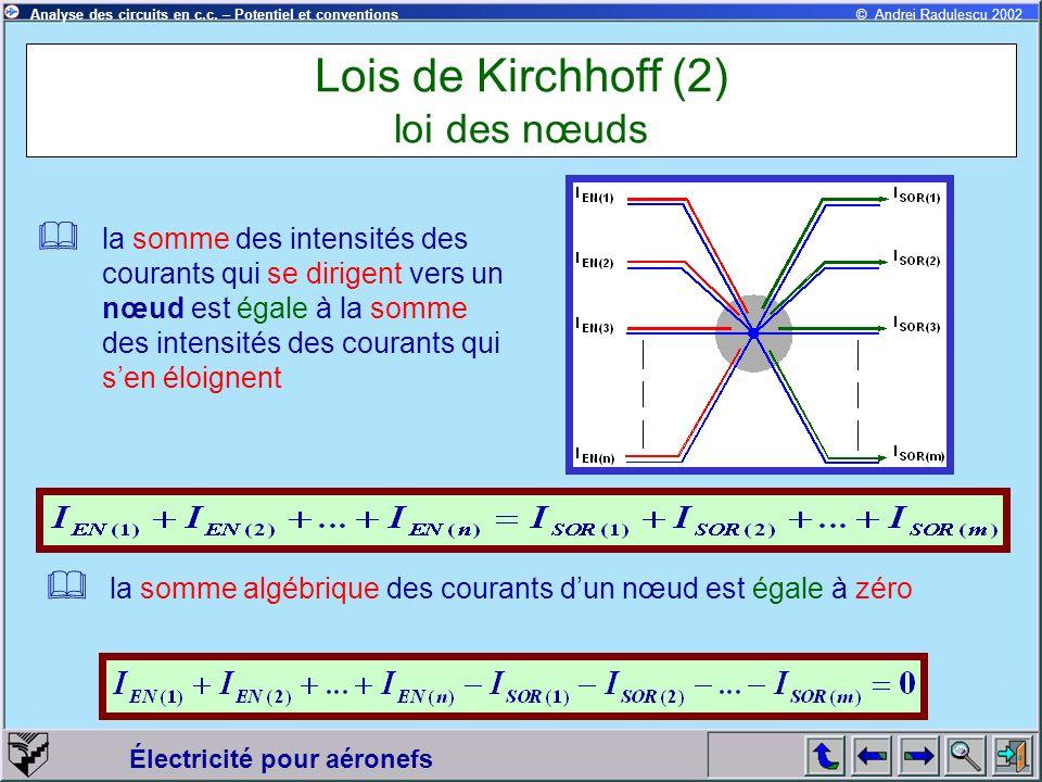 Lois de Kirchhoff (2) loi des nœuds