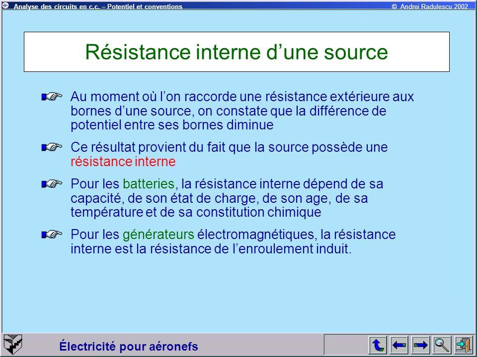 Résistance interne d'une source