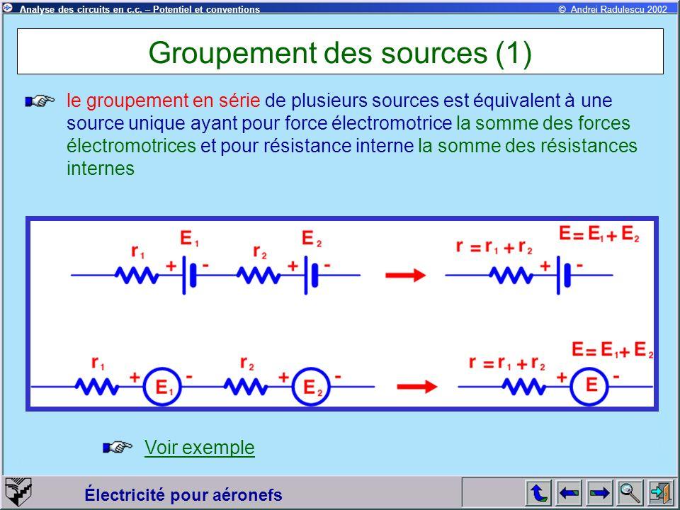Groupement des sources (1)