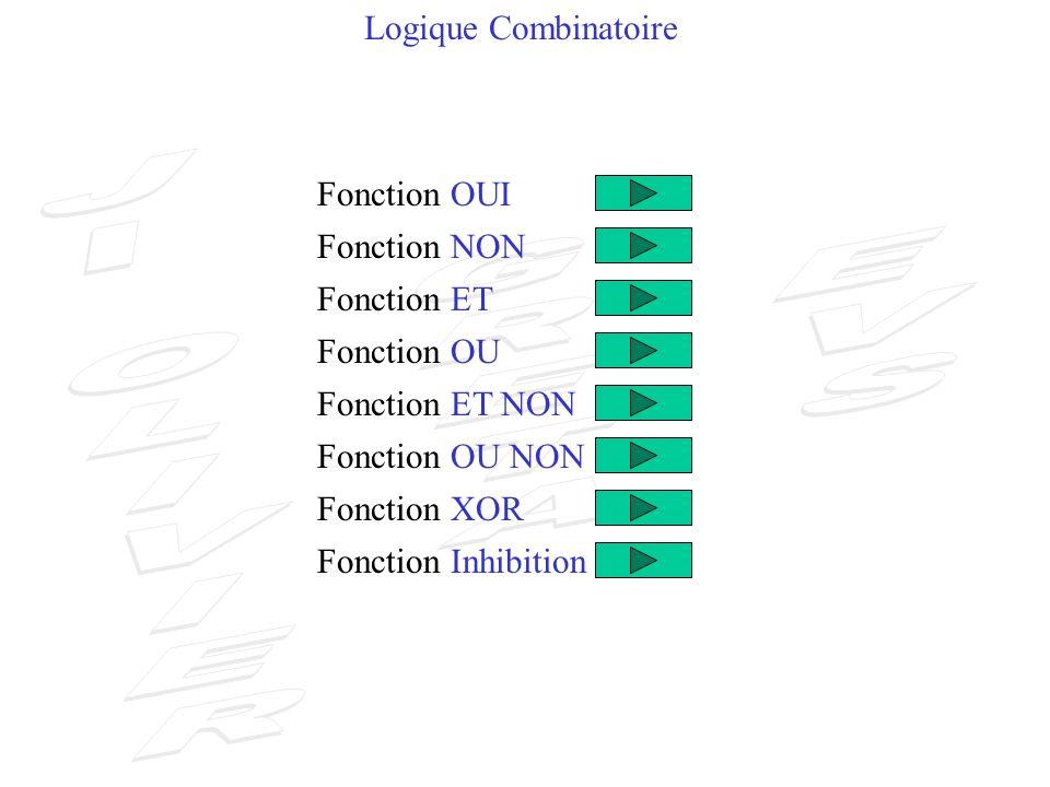 Logique Combinatoire Fonction OUI Fonction NON Fonction ET Fonction OU