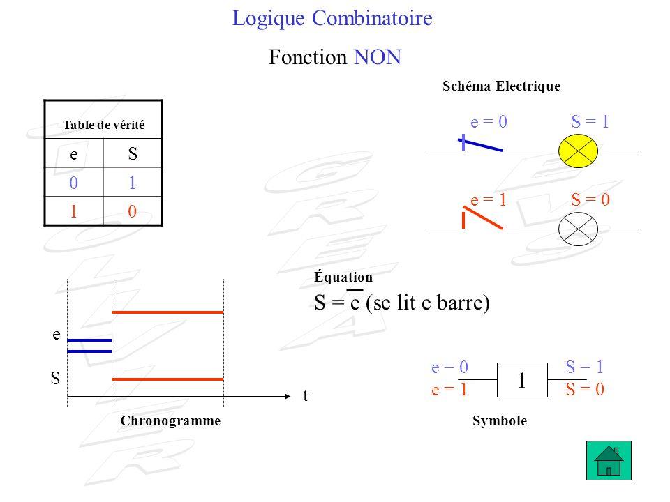Logique combinatoire fonction oui fonction non fonction et for Porte logique non et