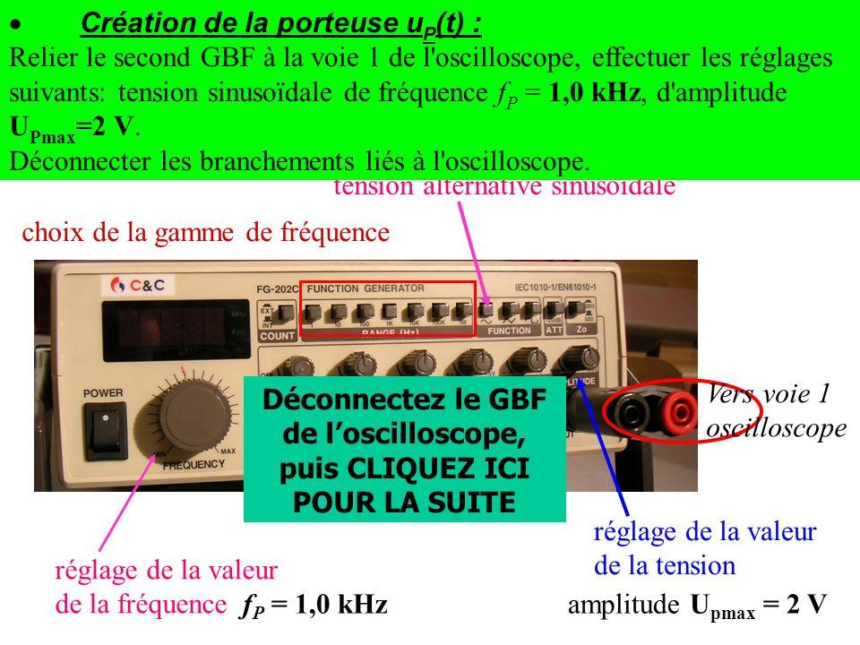 Déconnectez le GBF de l'oscilloscope, puis CLIQUEZ ICI POUR LA SUITE